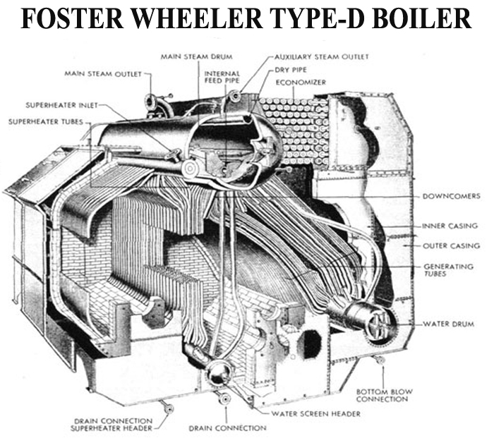also Nissan Sentra 1999 Nissan Sentra Alternator Belt Change together with 2000 Lexus Es 300 Need Help Lifters Else Could as well P 0996b43f802c53d1 moreover Fire Pump System Diagram. on nissan quest water pump