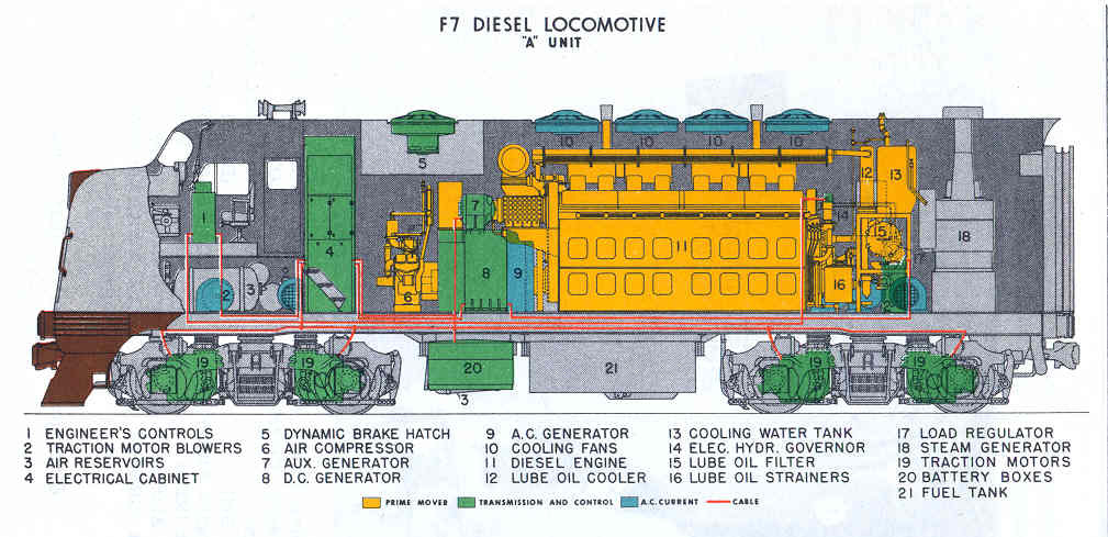 srhsf7jpg – Locomotive Engine Diagram Simple
